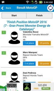 jadwal motogp 2016 hasil 3