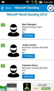 jadwal motogp 2016 hasil 4