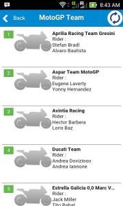 jadwal motogp 2016 hasil 7